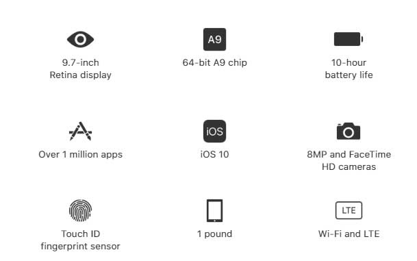 specifications of the Apple iPad 9.7