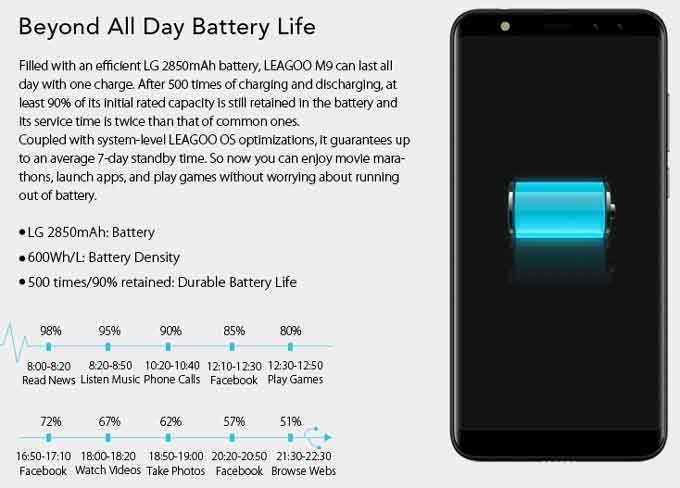 Battery Capacity of Leagoo M9 Mobile Hnadset